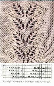 New Cost-Free knitting charts leaf Thoughts heidisknittingroo … – Stricken, Häkeln, Sticken, Garne, Amiguru … – Lace Knitting Stitches, Lace Knitting Patterns, Knitting Charts, Lace Patterns, Knitting Designs, Free Knitting, Knitting Projects, Stitch Patterns, Knitting Machine