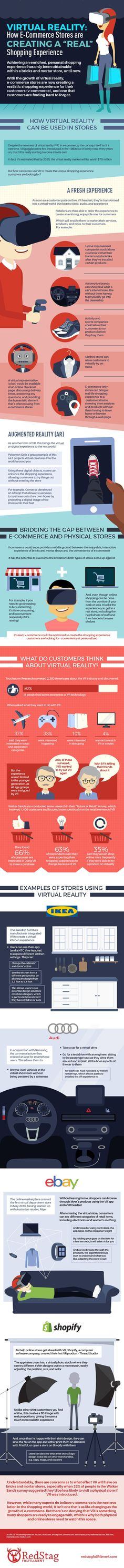 53edf39105ae15 How Virtual Reality (VR) is Drastically Enhancing the eCommerce Shopping  Experience (infographic)