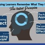 It's one thing to learn something. It's another to remember it long term. Here are 4 techniques for helping learners remember what you teach them over the long haul.