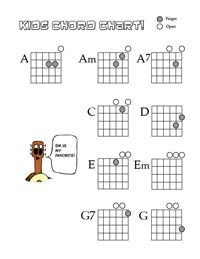 Free Printable Guitar Chord Charts By Jooya Teaching Resources