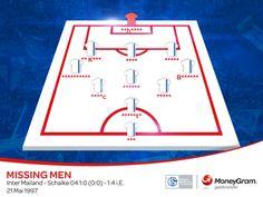 Missing Men - Fan Engagement Quiz.  Get fans to name the starting eleven for the UEFA-Cup Final 1997. Schalke 04 v Inter Milan