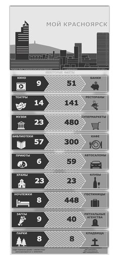 11 Best infographic images | Info graphics, Infographics