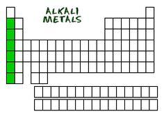 Image result for alkali metals