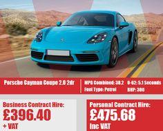 Porsche Cayman Coupe 2.0 2dr Porsche, Bmw, Business, Cutaway, Business Illustration, Porch
