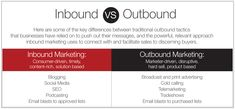 outbound marketing - Google Search