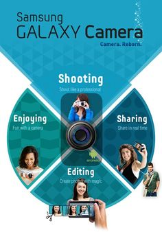 Android meets Samsung Galaxy Camera. infographic