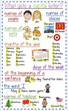 cute anchor charts
