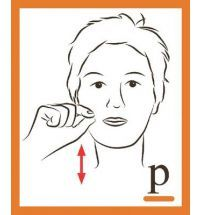Resource: Cued Articulation, an effective way to cue speech sounds - Pinned by – Please Visit for all our pediatric therapy pins. Reminds me of Judy Jelm cues for Apraxia of Speech. Articulation Therapy, Articulation Activities, Speech Therapy Activities, Language Activities, Phonics, Speech Language Therapy, Speech Language Pathology, Speech And Language, Music Therapy