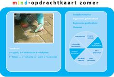 Mind zomer 21st Century Skills, School Ideas, Mindfulness, Map, Candyfloss, Location Map, Maps, Consciousness