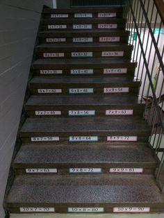Kertsiportaat - idea Pinterestistä, oli pakko toteuttaa. Kertsit löytyvät pdf-tiedostona, jos joku haluaa. Multiplication And Division, Special Education, Skyscraper, Teaching, How To Plan, School, Maths, Skyscrapers, Education