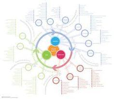 information design - Google 搜尋