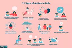 Could Your Daughter Be Autistic? 11 Signs of Autism in Girls Autism In Adults, Aspergers Autism, Adhd And Autism, Symptoms Of Autism, Signs Of Aspergers, Aspergers Girls, Levels Of Autism, Mental Health, Signs