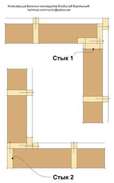 На рис. 9.15 показаны угловые стыки каркасных стен по норвежской технологии. Оба из приведённых стыков, могут быть как внешними, так и внутренними – это зависит от того, с какой стороны проектом предусмотрена обрешётка по стеновому каркасу.  Подробнее: http://www.twinstroy.ru/blog/uglovye-i-t-obraznye-styki-karkasnyh-sten/  #Каркасы_стен_по_норвежской_технологии #домсвоимируками #Скандинавские_каркасные_дома #Твинстрой #framehouse #дача #дом #каркасныйдом #норвежскийдом #финскийдом…