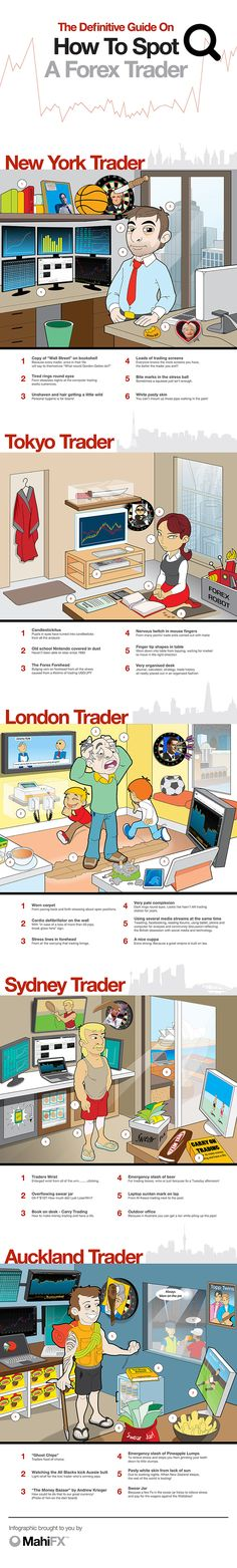 """Courtesy of MahiFX, here is an infographic titled """"How to Spot a Forex Trader"""". The amusing graph describes the various characteristics of forex traders. Look out for the small details on everyone's desk. http://bitcoinandaltcointrading.weebly.com"""