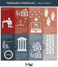 ¿Qué es Big Data? ¿Cómo está revolucionando el mercado de crédito en el mundo?