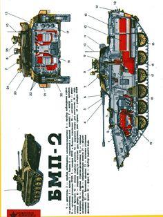 БМП-2 в разрезе