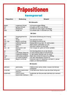 Study German, Learn German, Learn French, German Grammar, German Words, French Lessons, Spanish Lessons, Learning Italian, Learning Spanish