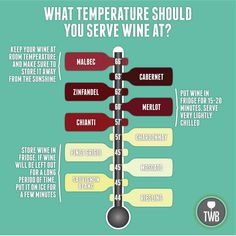 Serving wine at the correct temperature is critical to bringing out all of its complexities!