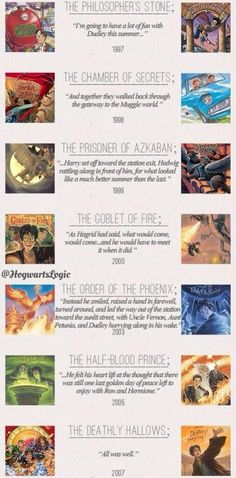 The last words of each Harry Potter book.