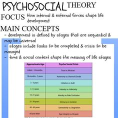 task centred theory social work