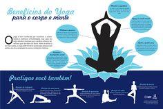 Infográfico - Benefícios do Yoga para o corpo e mente - Suelen Casagrande - SATC