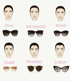 caractéristiques exceptionnelles utilisation durable sélectionner pour l'original lunette de soleil pour un visage ovale