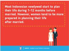 Life Plan of Newly-wed - Survey Report - JAKPAT  #Indonesia #mobilesurvey #marketresearch #newlywed #wedding #preparation #mobiletrend