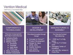 Overview PPT Slide Clinic, Innovation, Medical, Content, Technology, Design, Tech, Medicine, Tecnologia