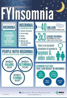 If you can't sleep, you may be wondering if you have insomnia. Insomnia is a complicated condition. What is the definition of insomnia? Insomnia Help, Insomnia Causes, Insomnia Remedies, Natural Sleep Remedies, Cant Sleep, Good Sleep, Sleep Better, Sleep Well, Sleep Tight