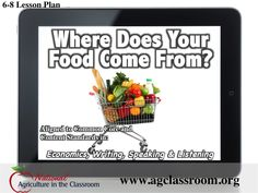 Free lesson plan where students create an augmented reality video using a smart phone app to educate consumers about where their food comes from.  Follow link for lesson plan and resources.