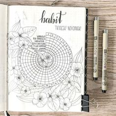 Bullet Journal Habit Tracker Layout Ideas {And why you NEED to track your habits!} Last modified on April 2019 > > > Bullet Journal Habit Tracker Layout Ideas {And why you NEED to track your habits! Bullet Journal Habit Tracker Layout, Bullet Journal Tools, Bullet Journal Spread, Bullet Journal Ideas Pages, My Journal, Journal Pages, Bullet Journals, Journal Inspiration, Planner Stickers