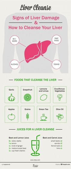 Kidney Cleanse Detox Liver Cleanse: Signs of Liver Damage and How to Cleanse Your Liver Healthy Smoothie, Smoothie Detox, Healthy Liver, Healthy Detox, Detox Foods, Diet Detox, Fatty Liver Diet, Healthy Snacks, Healthy Weight