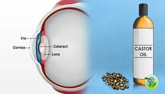 According to certain statistics from the American Academy of Ophthalmology, there are as many as