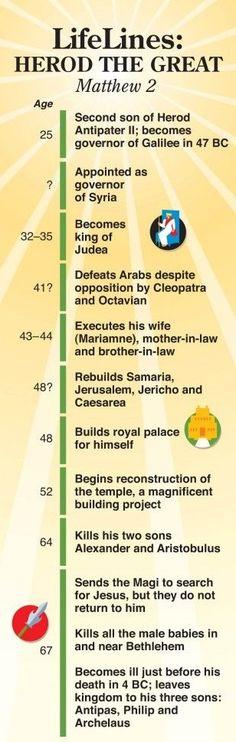 Lifelines: Herod the Great