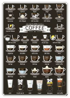how to make the perfect coffee feeldesain