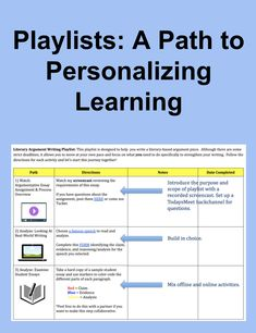 Playlists: A Path to Personalizing Learning - The playlist concept stems from the Individual Rotation Model in which each student works from an individual playlist of activities. Theplaylist allows students some control over the pace and path of their learning.