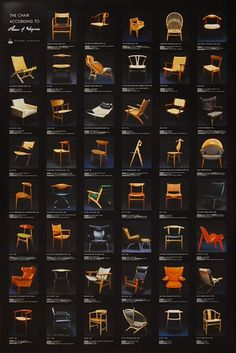 1 - Hans Wegner Chair Poster by stacy Furniture Styles, Cool Furniture, Furniture Design, Stacy Furniture, Office Furniture, Plywood Furniture, Office Chairs, Furniture Ideas, Danish Furniture