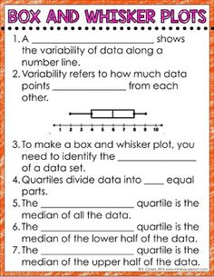 Box and Whisker Plot Digital Math Notes by To the Square Inch- Kate Bing Coners | Teachers Pay Teachers