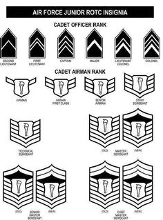 In the AFJROTC you only go to a C/Col. Here is the ranks for the corps: C/Airman Basic ( in my Corps we skip this ranks and everyone starts out at a airman) C/A Military Ranks, Military Uniforms, Civil Air Patrol, Rotc, To My Daughter, Daughters, Color Guard, American Soldiers, In High School