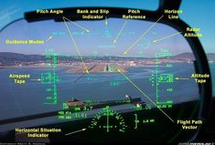 Car Ui, Head Up Display, Air Force, Aviation, Jets, Instagram, Military, Fighter Jets, Aircraft
