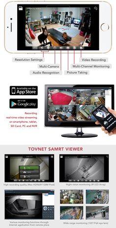 Tovnet : World's First Light Bulb WIFI Security Camera by Tovnet — Kickstarter