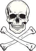 Black/white human skull and crossbones