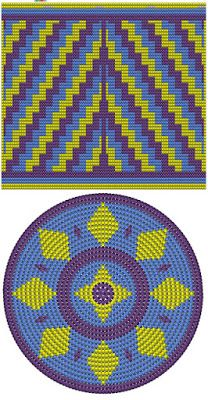 This Pin was discovered by Све Mochila Crochet, Bag Crochet, Crochet Handbags, Crochet Purses, Crochet Chart, Filet Crochet, Tapestry Crochet Patterns, Crotchet Patterns, Crochet Stitches Patterns