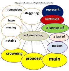 Collocations with the word 'achievement'.