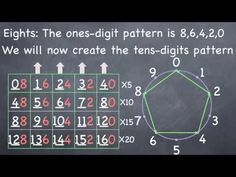 Waldorf ~ 2nd grade ~ Math ~ Multiplication ~ Times Tables for 8s and 2s ~ video