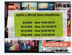 Jamie's World Race Deadlines.  To make a donation: https://www.adventures.org/give/donate.asp?giveto=worldrace&desc=For%20Jamie%20Wallin