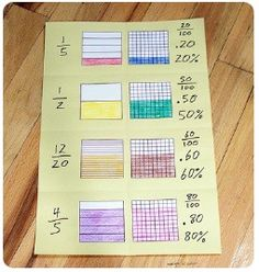Great page for my Math Journals: Fractions and Decimals