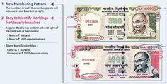 Latest Crime Story: कफ सीरप के बदले fake currency (नकली नोट)