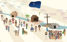 ROUTE ONE: BIBLE TIMELINE by Samuel Nudds, via Behance