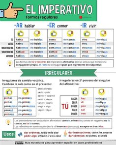 Spanish Basics: How to Describe a Person's Face – Learn Spanish Spanish Sentences, Spanish Grammar, Spanish Vocabulary, Spanish Language Learning, Spanish Teacher, Spanish Classroom, Spanish Notes, Study Spanish, Spanish Basics